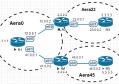 多区域OSPF
