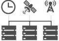 Windows Server 2019  NTP服务器