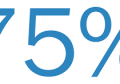 解决Zabbix告警Zabbix discoverer processes more than 75% busy
