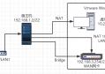 解决局域网访问Vmware NAT模式下的虚拟机