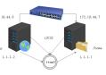 CentOS7.6 iSCSI Partition