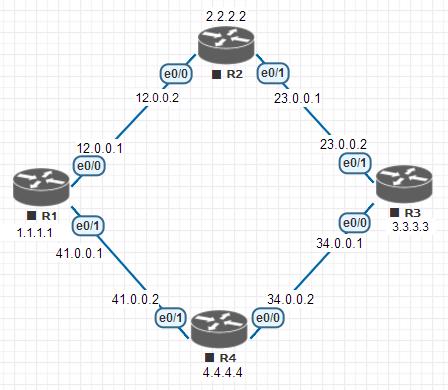 RIPv2配置+认证