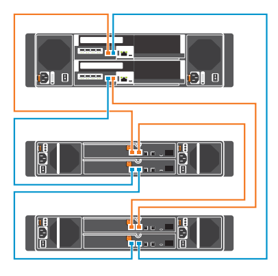 Dell SC5020连接SC420存储扩展框