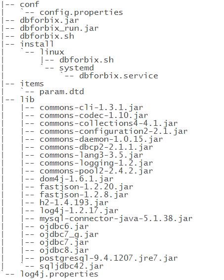Zabbix4.2安装DBforbix3监控Oracle11gR2