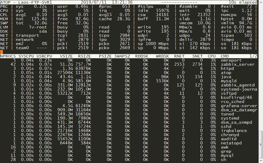 RHEL7.4 使用atop查看系统状态