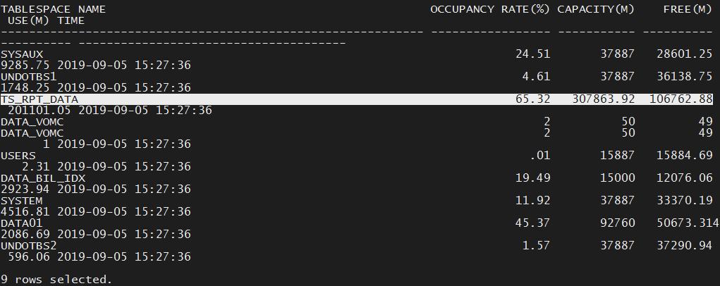 Oracle11g RAC表空间扩容