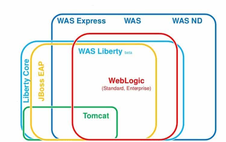 Weblogic.jpg