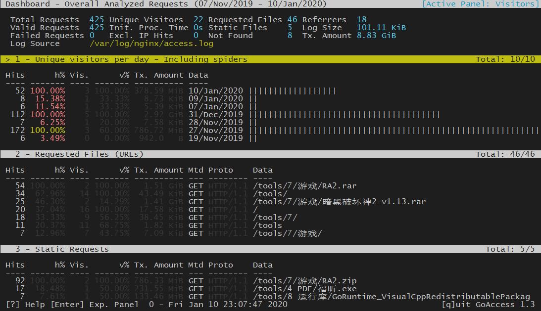 CentOS7 安装web日志分析工具GoAccess
