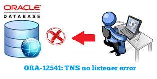 解决TNS-12541: TNS:no listener