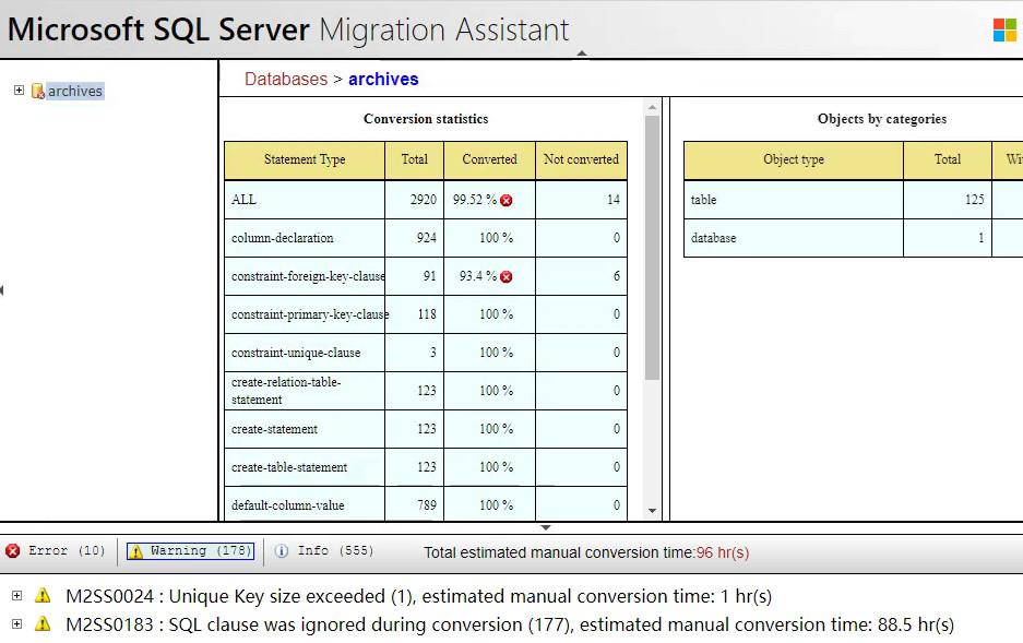 将MySQL数据库迁移至SQL Server数据库
