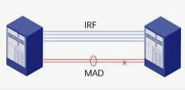 H3C V7 IRF堆叠配置